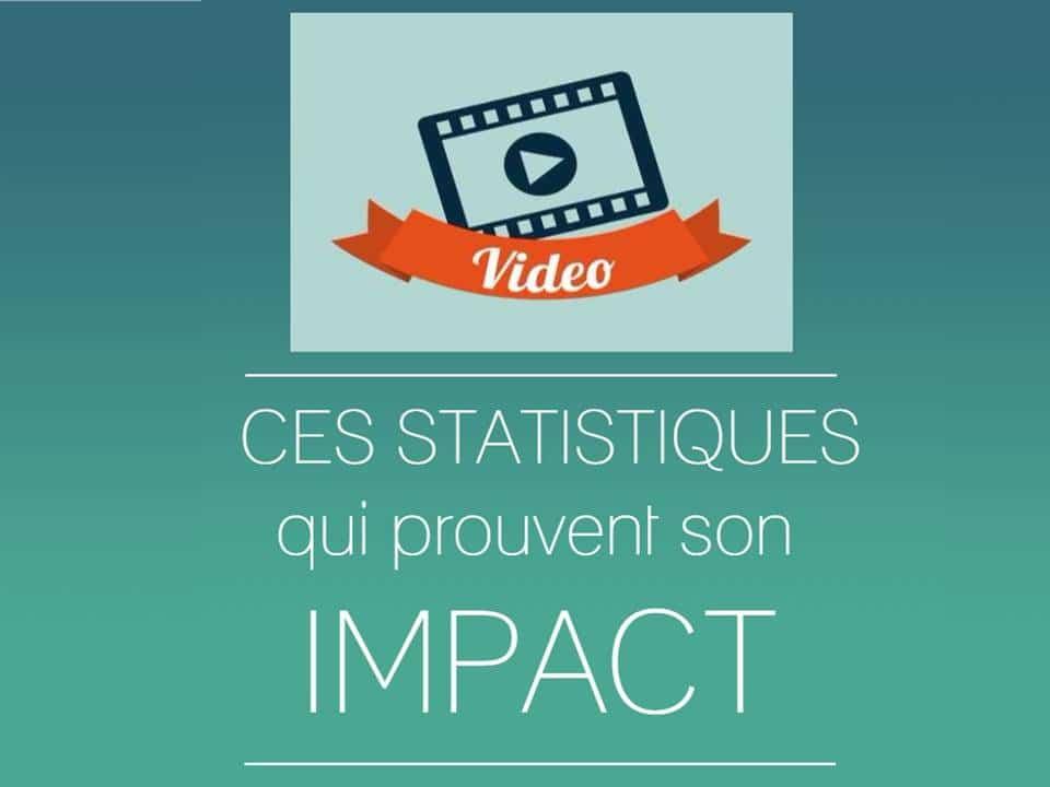 marketing de contenu : l'impact du video marketing et de la vidéo