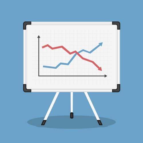 tendances blogging : l'étude Orbit Media donne ses résultats 2015