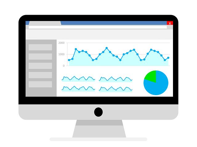 Marketing automation mesurez le niveau de votre service clients