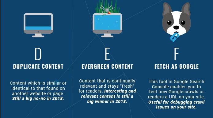 Le DEF du SEO par l'Institut du contenu